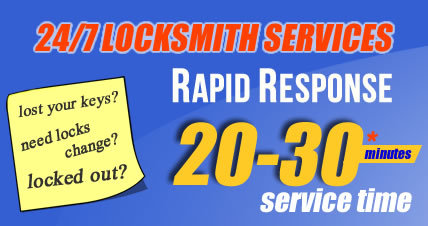 Your local locksmith services in Notting Hill